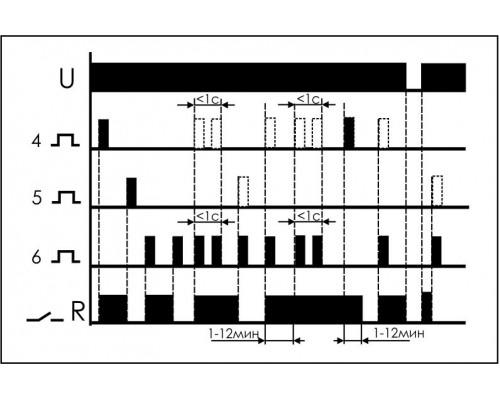 Реле импульсное (лестничный автомат) BIS-412-2P. Схема подключения