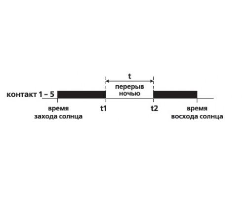 PCZ-526. Схема подключения