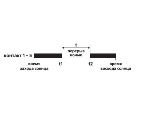 PCZ-525. Схема подключения
