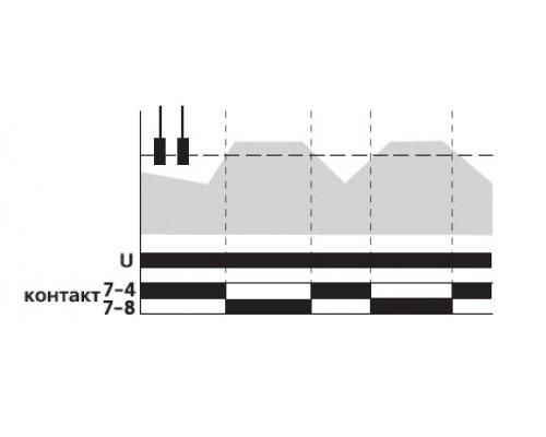 Реле контроля уровня жидкости PZ-828 на Din-рейку (без датчика). Схема подключения