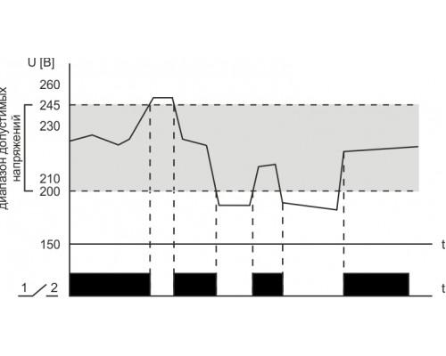 Реле контроля напряжения однофазнное CP-722 на Din-рейку. Схема подключения