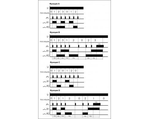 BIS-409. Схема подключения