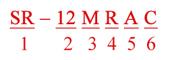 Расшифровка номенклатуры программируемого контроллеры серии SR